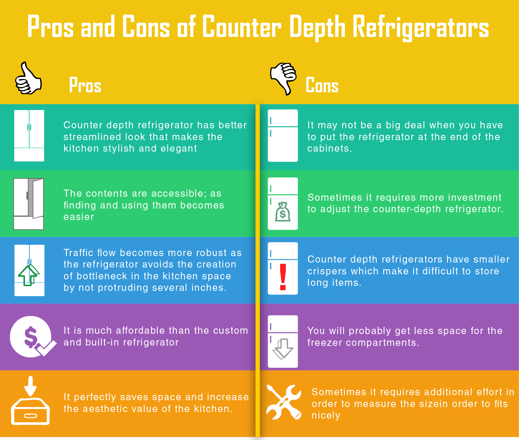 10 Functional Counter Depth Refrigerators - Top Choices for 2021